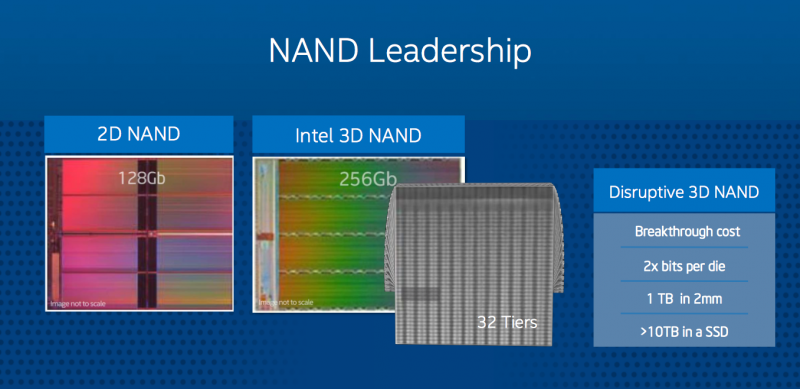 Intel/Micron MLC 3D NAND: 256-Гбит и 32 слоя