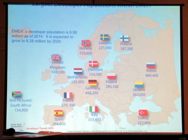 А в самом регионе по числу программистов лидирует Россия – у нас работают почти 900 тысяч человек